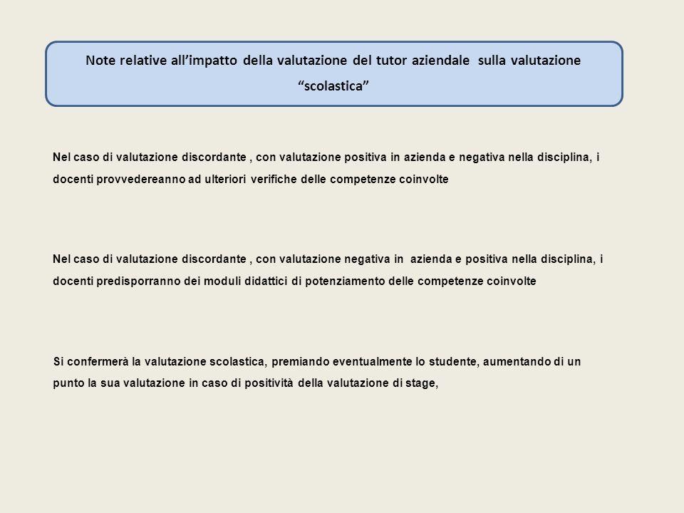 Note relative allimpatto della valutazione del tutor aziendale sulla valutazione scolastica Nel caso di valutazione discordante, con valutazione posit