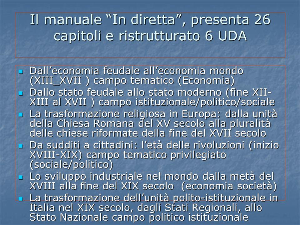 Il manuale In diretta, presenta 26 capitoli e ristrutturato 6 UDA Dalleconomia feudale alleconomia mondo (XIII_XVII ) campo tematico (Economia) Dallec