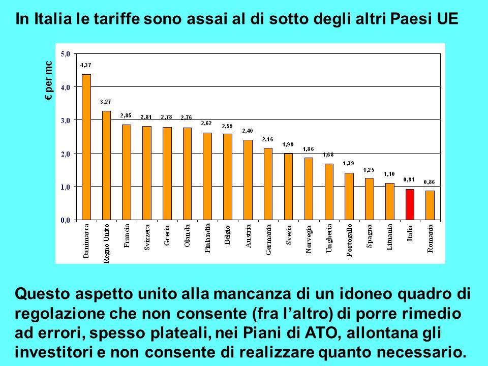 In Italia le tariffe sono assai al di sotto degli altri Paesi UE FONTE: International Water Association Dati 2007 per mc Questo aspetto unito alla man