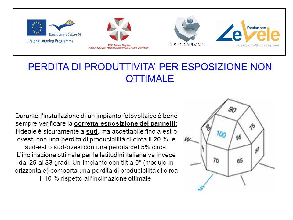 ITIS G. CARDANO PERDITA DI PRODUTTIVITA PER ESPOSIZIONE NON OTTIMALE Durante linstallazione di un impianto fotovoltaico è bene sempre verificare la co