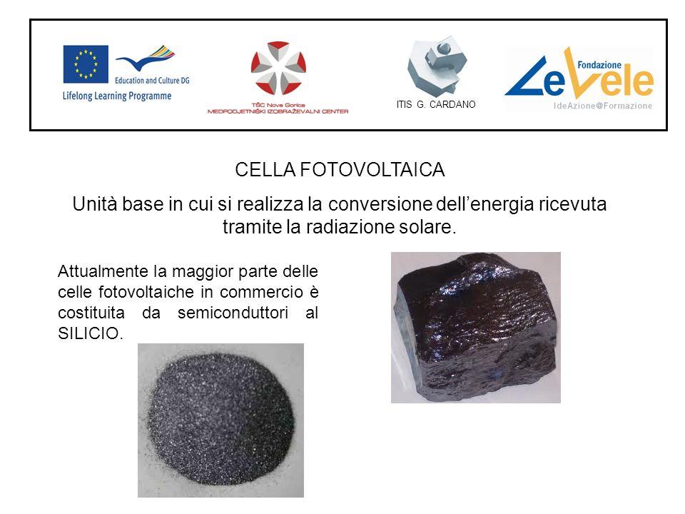 CELLA FOTOVOLTAICA Unità base in cui si realizza la conversione dellenergia ricevuta tramite la radiazione solare. Attualmente la maggior parte delle
