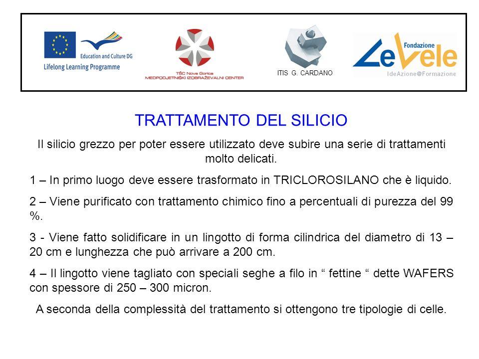 ITIS G. CARDANO TRATTAMENTO DEL SILICIO Il silicio grezzo per poter essere utilizzato deve subire una serie di trattamenti molto delicati. 1 – In prim