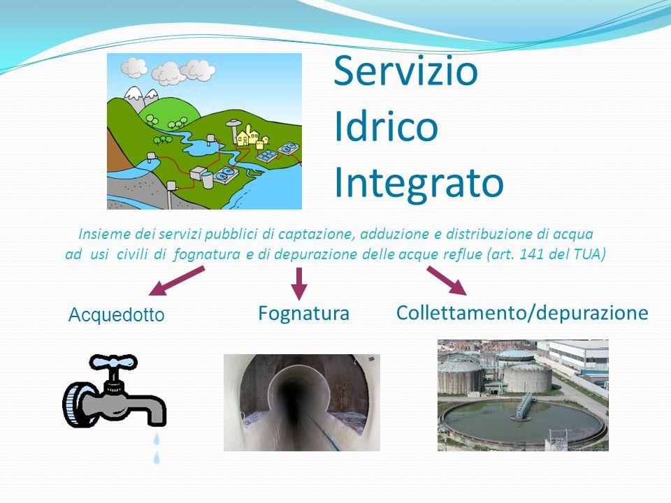 Servizio Idrico Integrato Insieme dei servizi pubblici di captazione, adduzione e distribuzione di acqua ad usi civili di fognatura e di depurazione d
