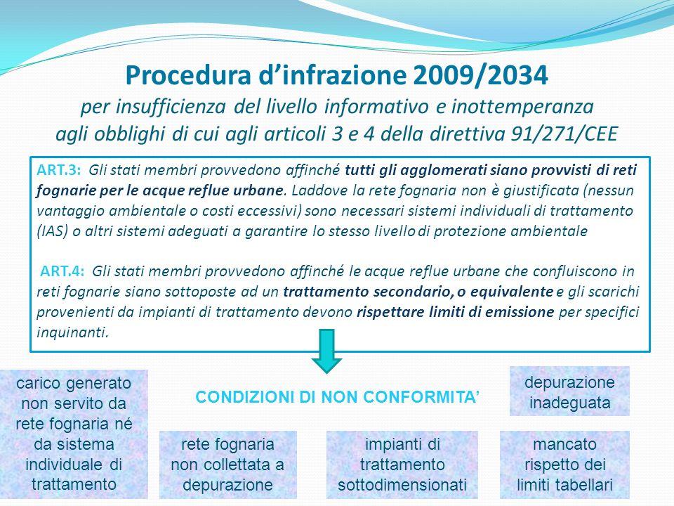 Procedura dinfrazione 2009/2034 per insufficienza del livello informativo e inottemperanza agli obblighi di cui agli articoli 3 e 4 della direttiva 91