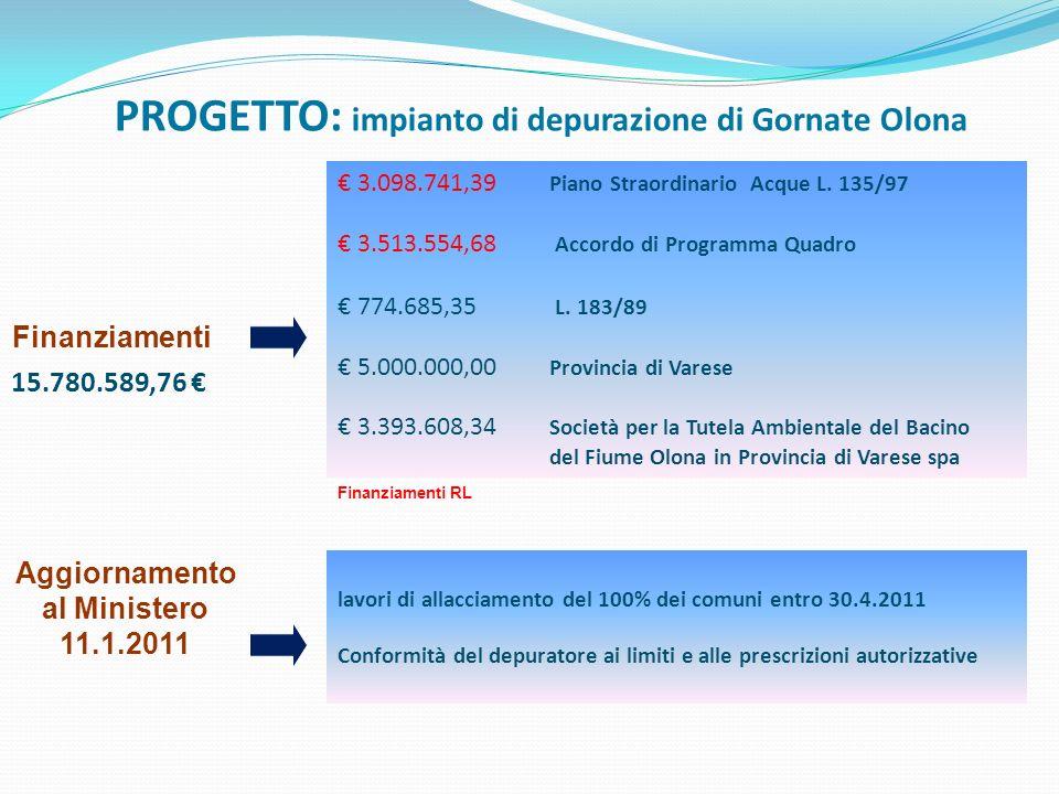 PROGETTO: impianto di depurazione di Gornate Olona 15.780.589,76 3.098.741,39 Piano Straordinario Acque L. 135/97 3.513.554,68 Accordo di Programma Qu