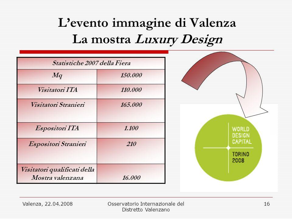 Valenza, 22.04.2008Osservatorio Internazionale del Distretto Valenzano 16 Levento immagine di Valenza La mostra Luxury Design Statistiche 2007 della F