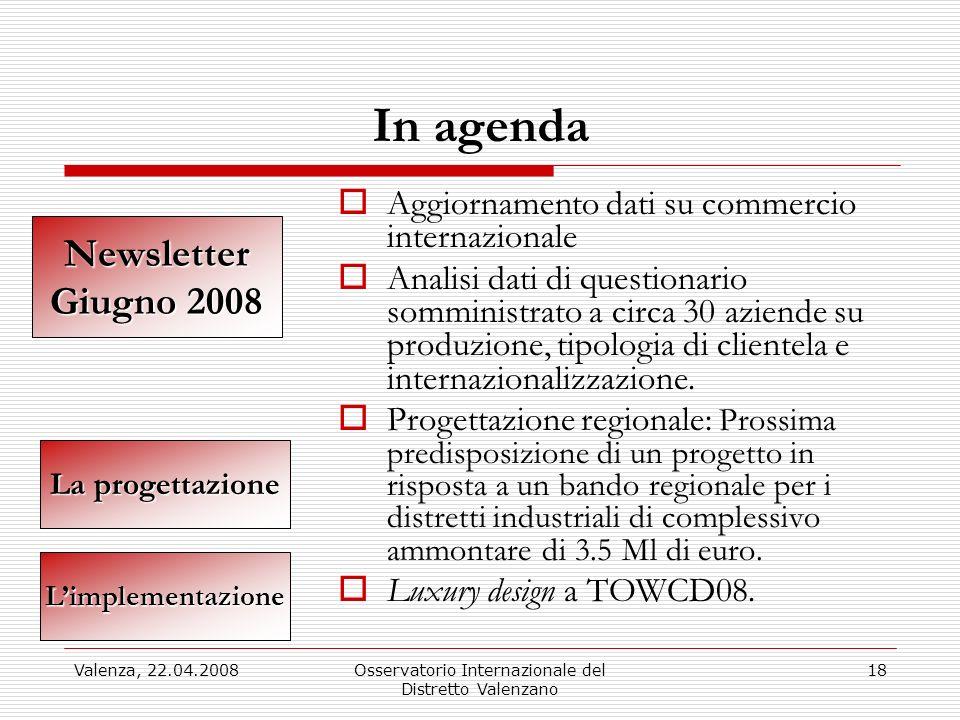 Valenza, 22.04.2008Osservatorio Internazionale del Distretto Valenzano 18 In agenda Aggiornamento dati su commercio internazionale Analisi dati di questionario somministrato a circa 30 aziende su produzione, tipologia di clientela e internazionalizzazione.