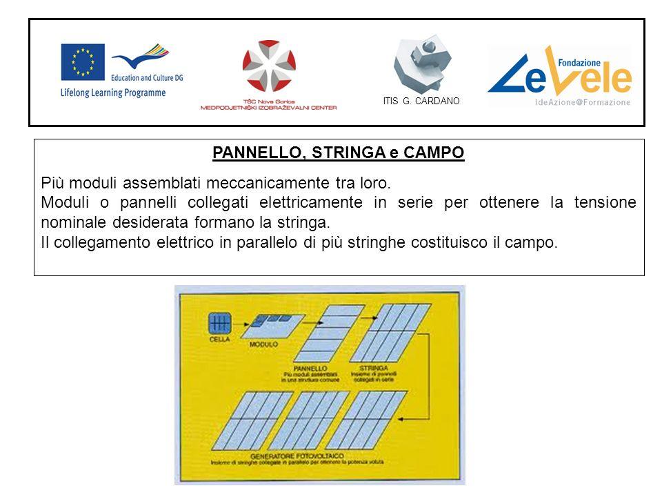 ITIS G. CARDANO PANNELLO, STRINGA e CAMPO Più moduli assemblati meccanicamente tra loro. Moduli o pannelli collegati elettricamente in serie per otten
