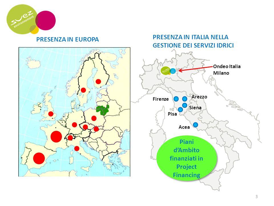 Ondeo Italia Milano Arezzo Pisa Firenze Acea Siena PRESENZA IN ITALIA NELLA GESTIONE DEI SERVIZI IDRICI PRESENZA IN EUROPA Piani dAmbito finanziati in Project Financing 3