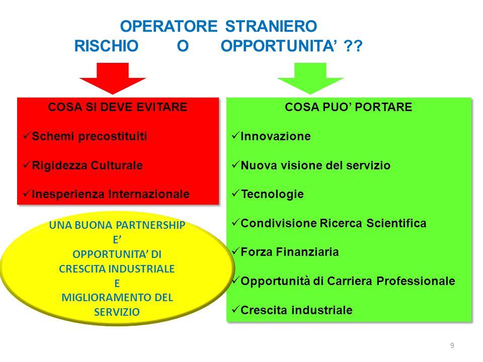 OPERATORE STRANIERO RISCHIO O OPPORTUNITA ?.