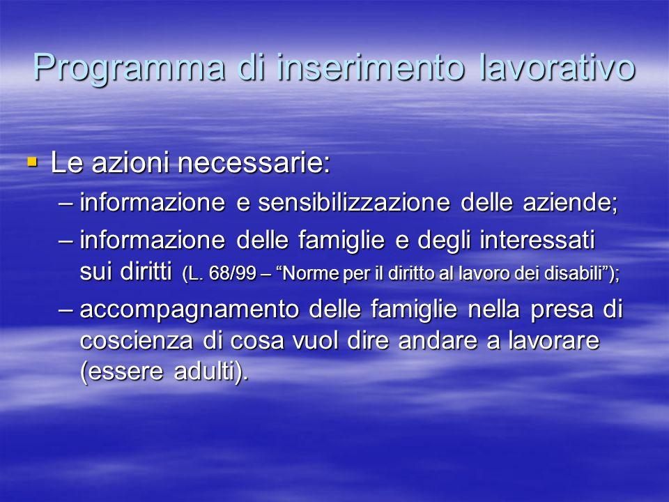 Programma di inserimento lavorativo Le azioni necessarie: Le azioni necessarie: –informazione e sensibilizzazione delle aziende; –informazione delle f