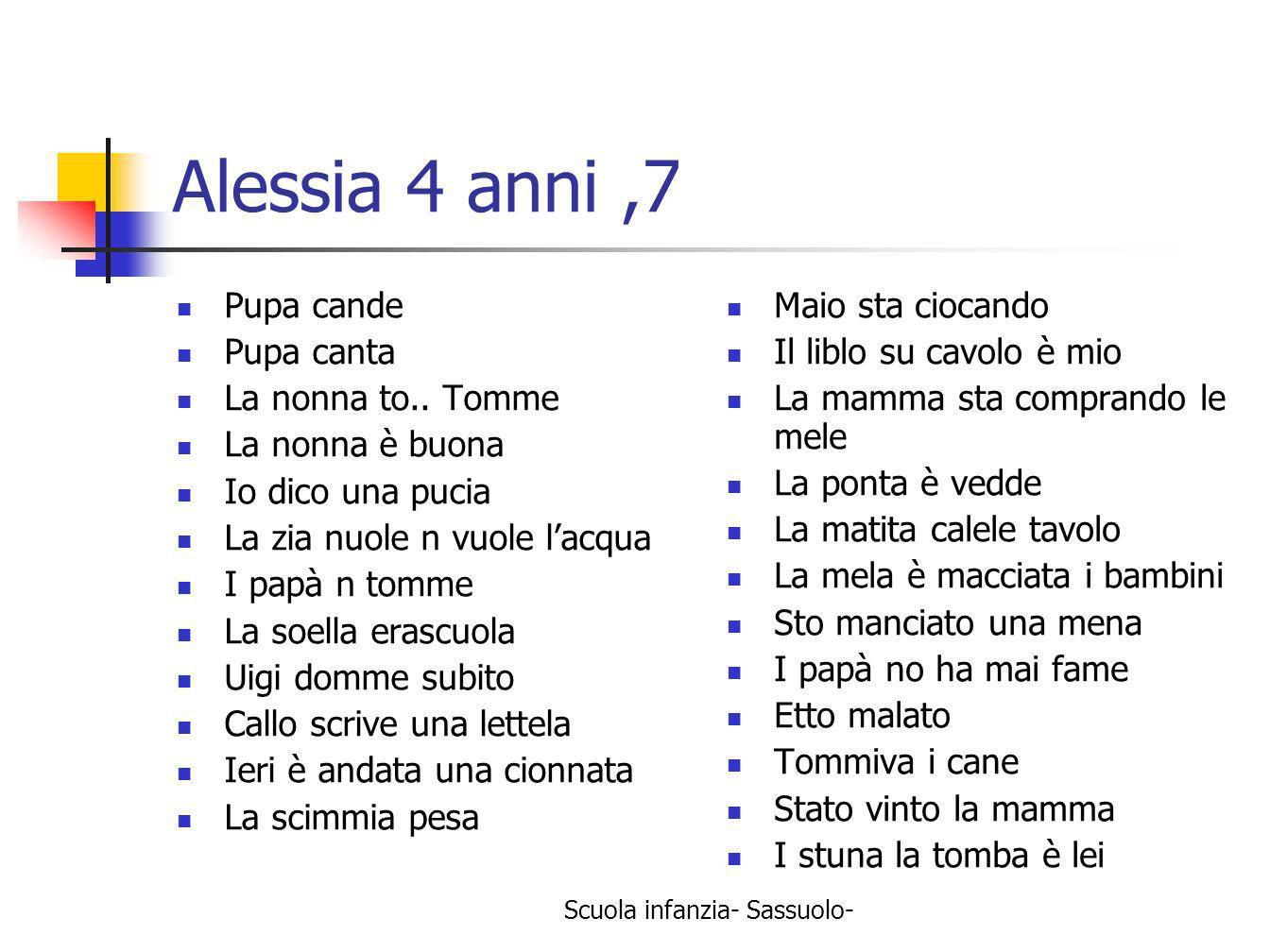 Scuola infanzia- Sassuolo- Alessia 4 anni,7 Pupa cande Pupa canta La nonna to.. Tomme La nonna è buona Io dico una pucia La zia nuole n vuole lacqua I