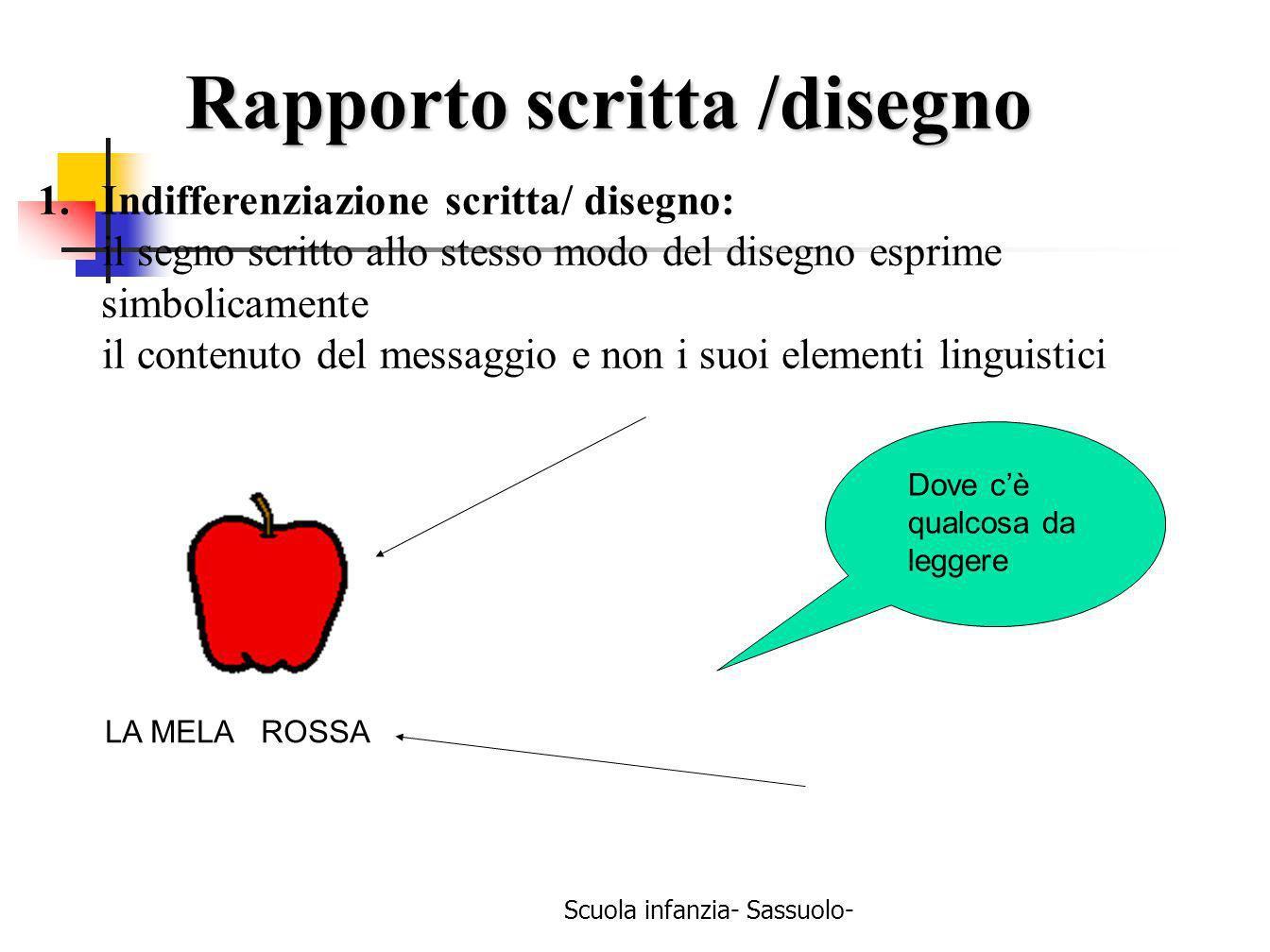 Scuola infanzia- Sassuolo- Rapporto scritta /disegno 1.Indifferenziazione scritta/ disegno: il segno scritto allo stesso modo del disegno esprime simb