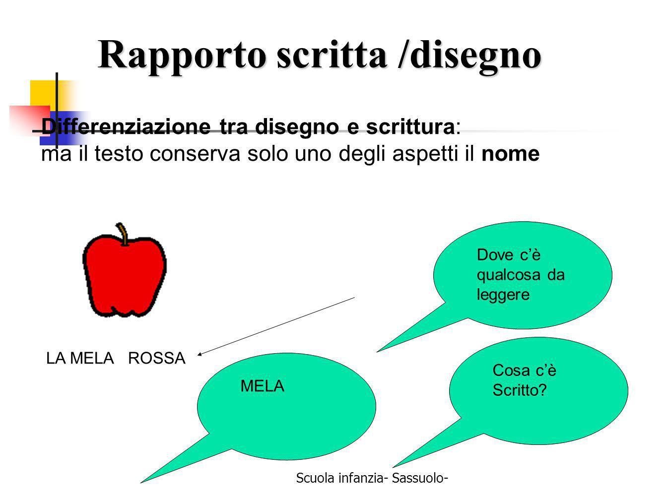 Scuola infanzia- Sassuolo- Differenziazione tra disegno e scrittura: ma il testo conserva solo uno degli aspetti il nome Rapporto scritta /disegno LA