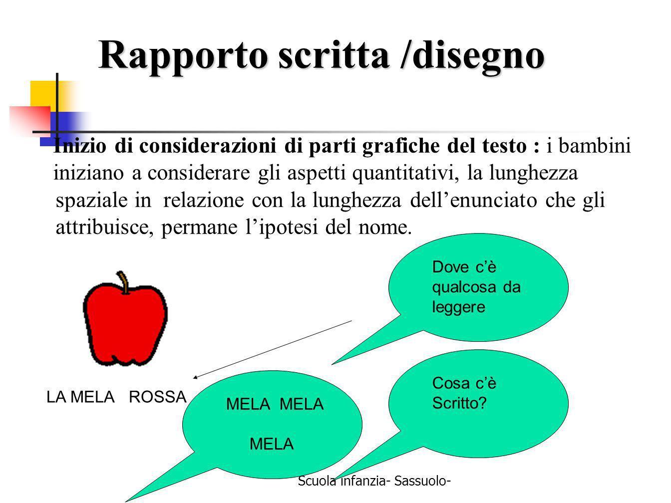 Scuola infanzia- Sassuolo- Inizio di considerazioni di parti grafiche del testo : i bambini iniziano a considerare gli aspetti quantitativi, la lunghe