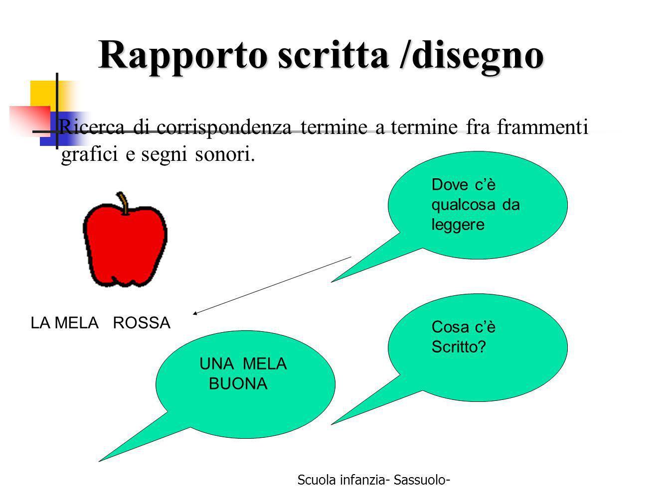 Scuola infanzia- Sassuolo- Ricerca di corrispondenza termine a termine fra frammenti grafici e segni sonori. Rapporto scritta /disegno Dove cè qualcos