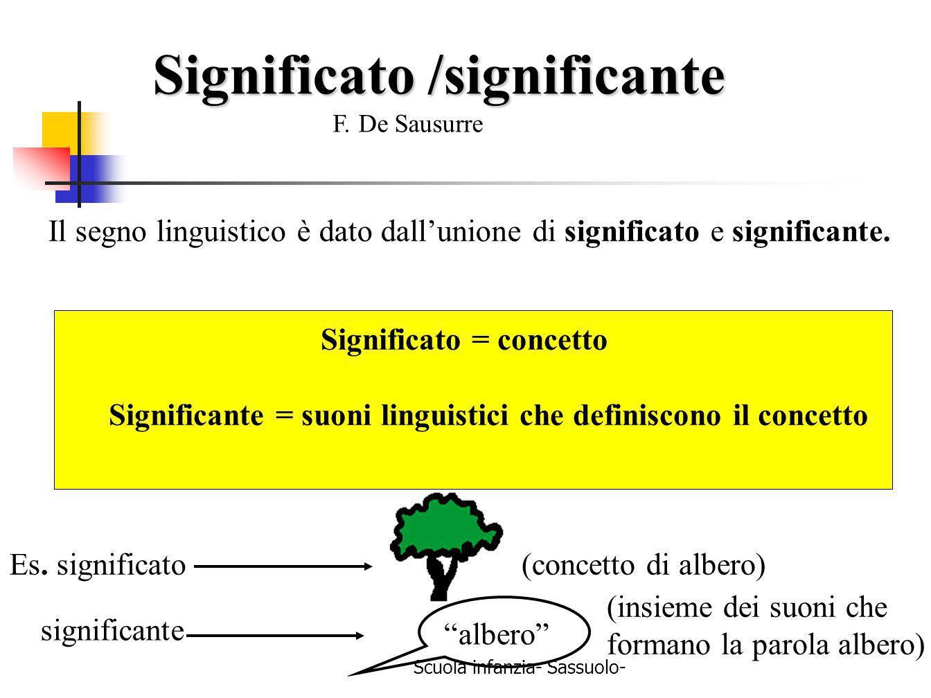 Scuola infanzia- Sassuolo- Significato /significante F. De Sausurre Il segno linguistico è dato dallunione di significato e significante. Significato