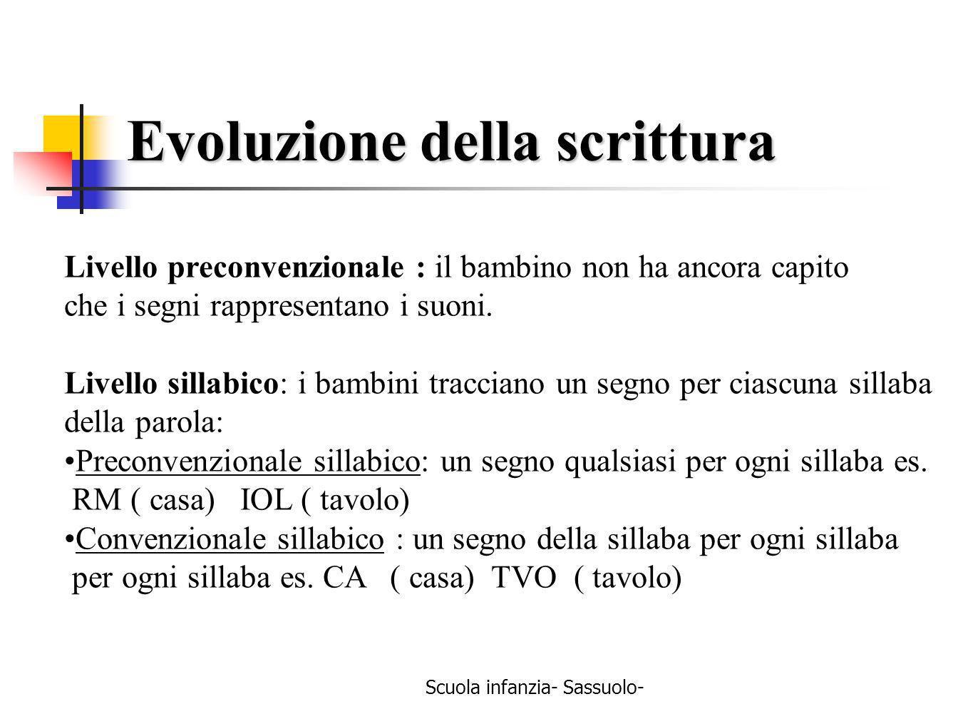 Scuola infanzia- Sassuolo- Evoluzione della scrittura Livello preconvenzionale : il bambino non ha ancora capito che i segni rappresentano i suoni. Li