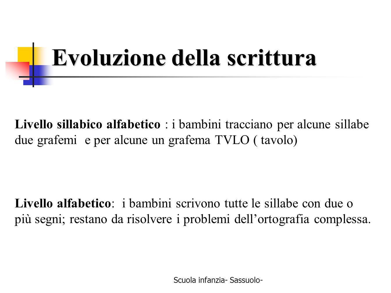 Scuola infanzia- Sassuolo- Evoluzione della scrittura Livello sillabico alfabetico : i bambini tracciano per alcune sillabe due grafemi e per alcune u