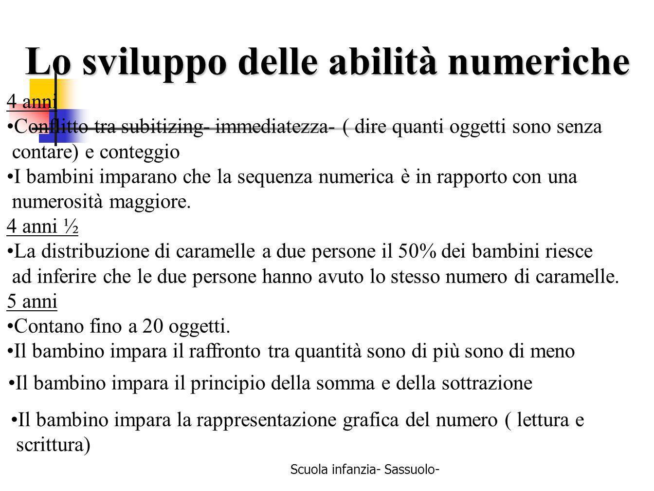 Scuola infanzia- Sassuolo- Lo sviluppo delle abilità numeriche 4 anni Conflitto tra subitizing- immediatezza- ( dire quanti oggetti sono senza contare