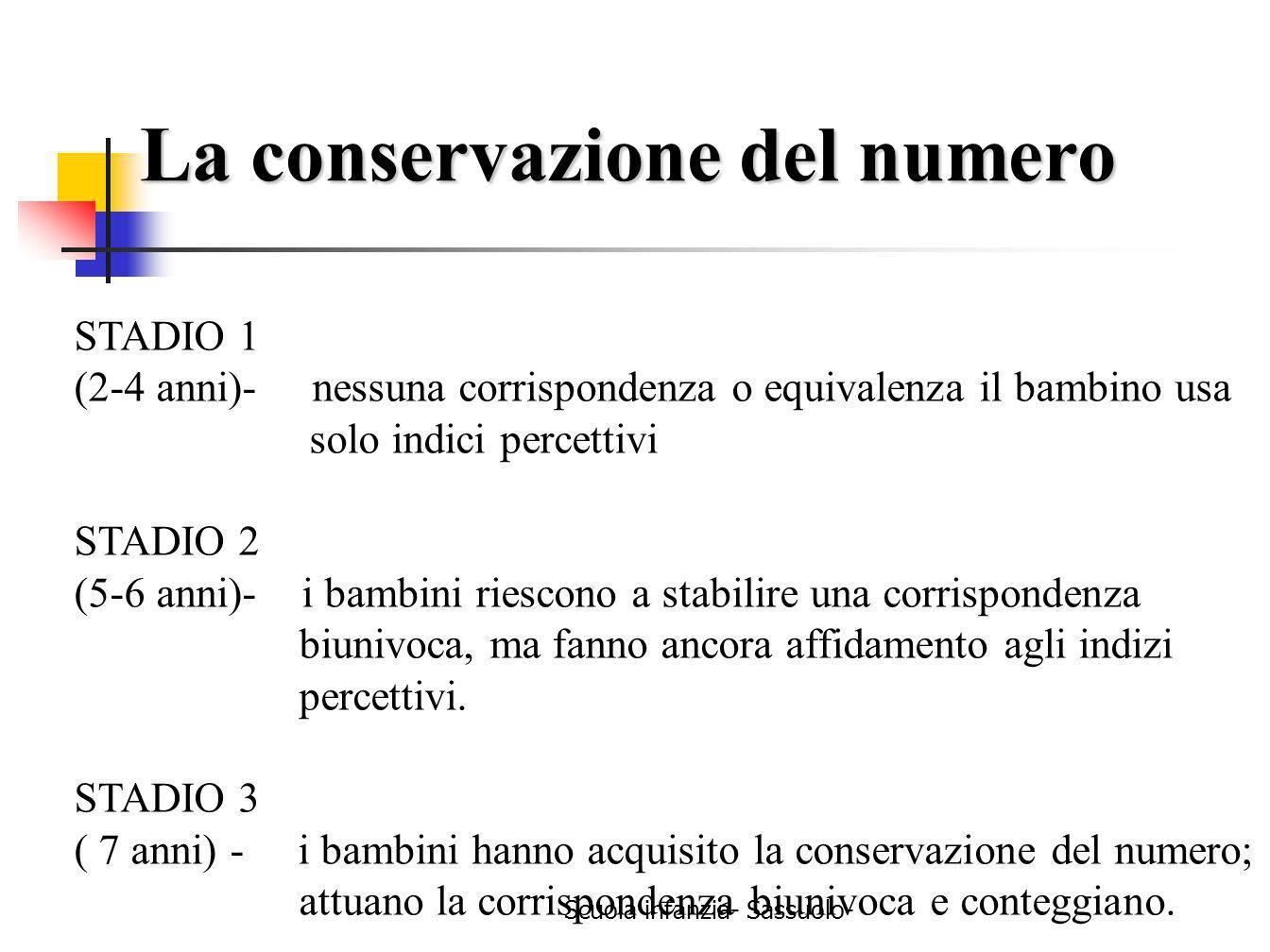 Scuola infanzia- Sassuolo- La conservazione del numero STADIO 1 (2-4 anni)- nessuna corrispondenza o equivalenza il bambino usa solo indici percettivi