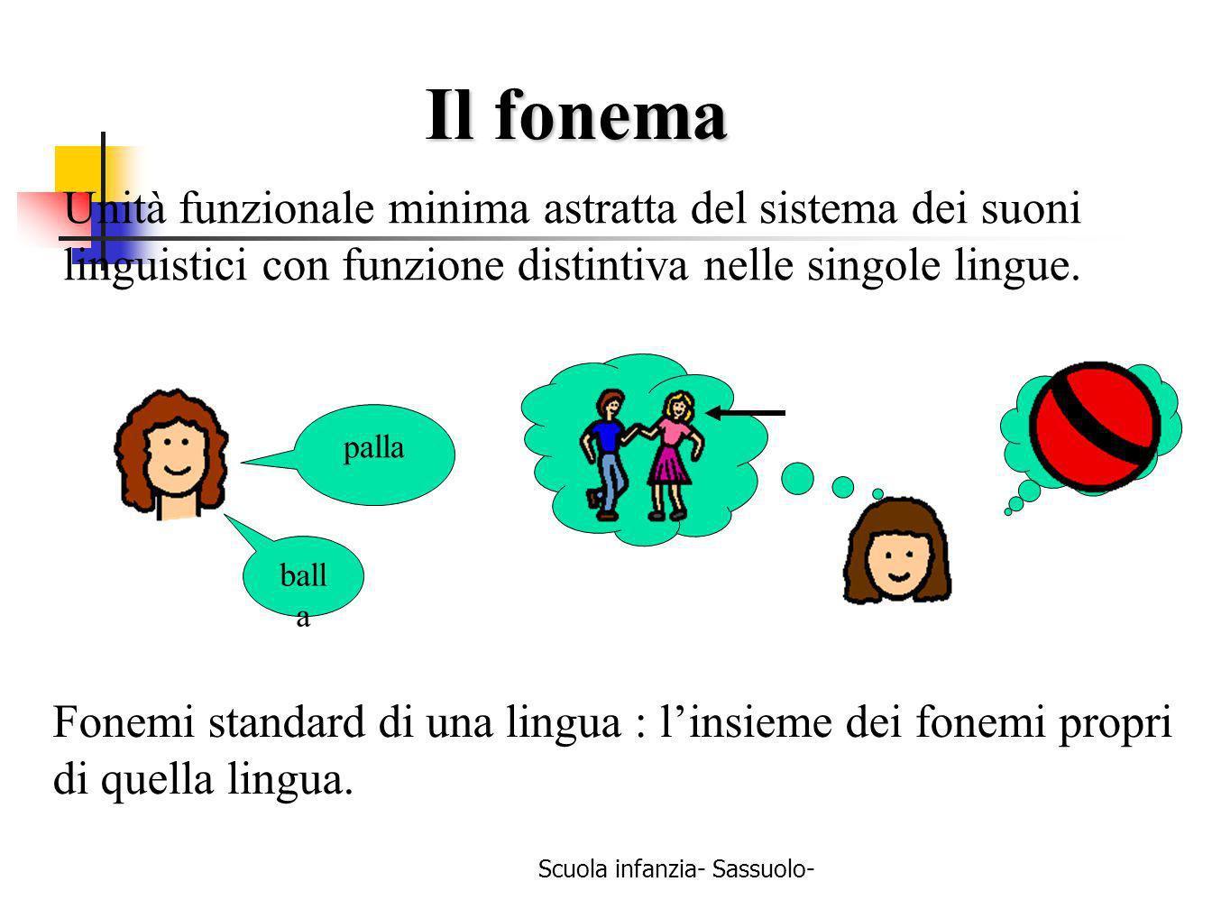 Scuola infanzia- Sassuolo- Il fonema Unità funzionale minima astratta del sistema dei suoni linguistici con funzione distintiva nelle singole lingue.