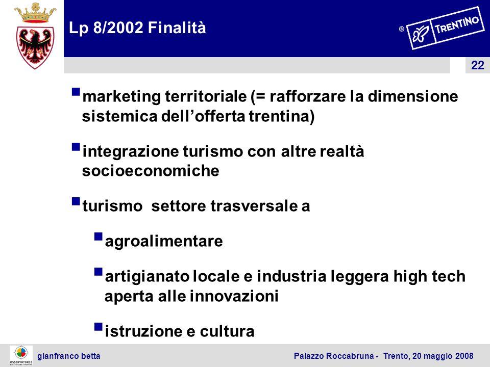 22 gianfranco betta Palazzo Roccabruna - Trento, 20 maggio 2008 Lp 8/2002 Finalità marketing territoriale (= rafforzare la dimensione sistemica dellof