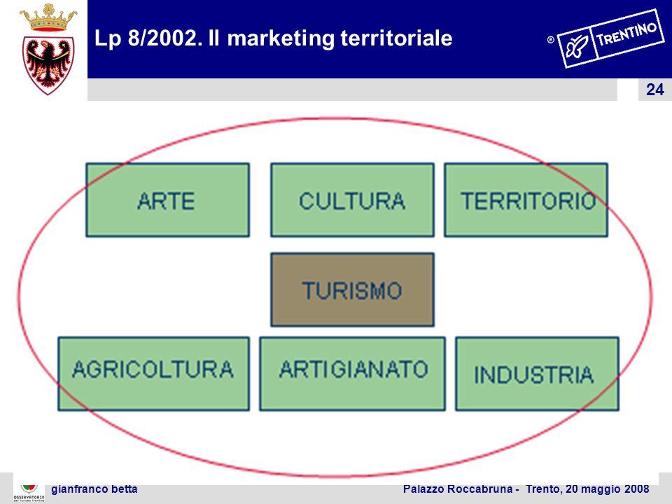 24 gianfranco betta Palazzo Roccabruna - Trento, 20 maggio 2008 Lp 8/2002. Il marketing territoriale