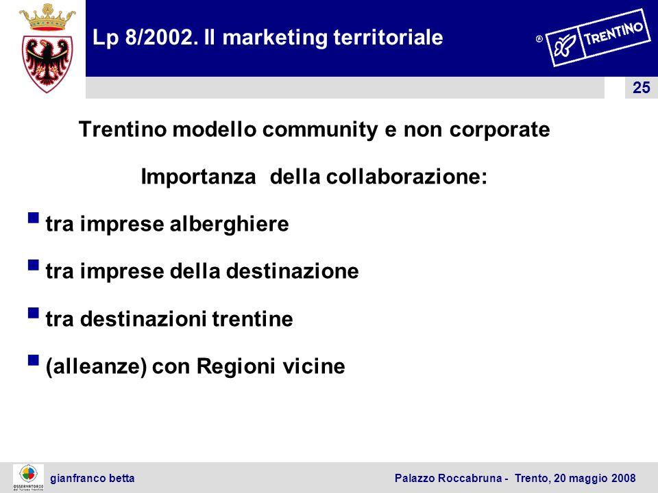 25 gianfranco betta Palazzo Roccabruna - Trento, 20 maggio 2008 Lp 8/2002. Il marketing territoriale Trentino modello community e non corporate Import