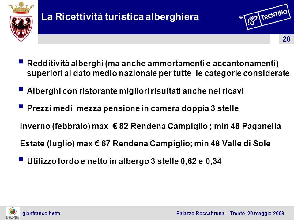28 gianfranco betta Palazzo Roccabruna - Trento, 20 maggio 2008 La Ricettività turistica alberghiera Redditività alberghi (ma anche ammortamenti e acc