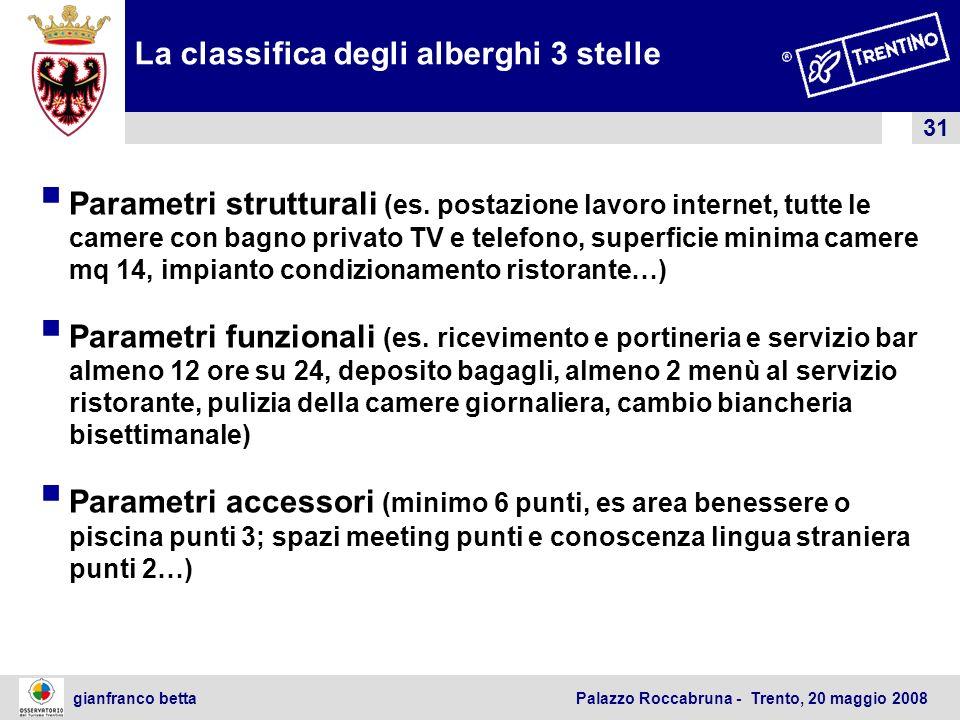 31 gianfranco betta Palazzo Roccabruna - Trento, 20 maggio 2008 La classifica degli alberghi 3 stelle Parametri strutturali (es. postazione lavoro int