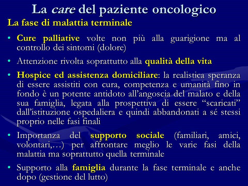 La fase di malattia terminale Cure palliative volte non più alla guarigione ma al controllo dei sintomi (dolore)Cure palliative volte non più alla gua