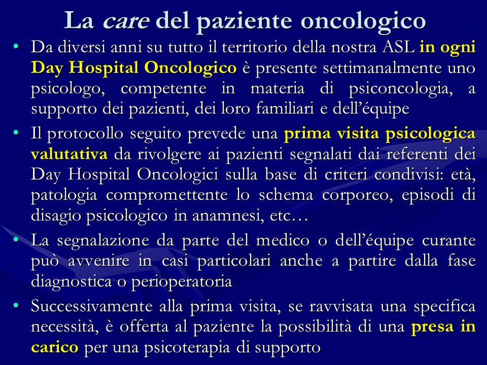 Da diversi anni su tutto il territorio della nostra ASL in ogni Day Hospital Oncologico è presente settimanalmente uno psicologo, competente in materi
