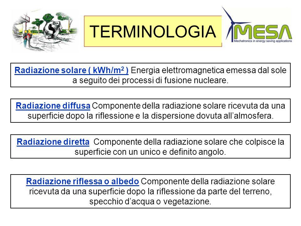 TERMINOLOGIA Radiazione solare ( kWh/m 2 ) Energia elettromagnetica emessa dal sole a seguito dei processi di fusione nucleare. Radiazione diffusa Com