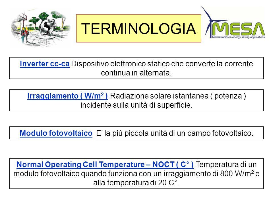 TERMINOLOGIA Inverter cc-ca Dispositivo elettronico statico che converte la corrente continua in alternata. Irraggiamento ( W/m 2 ) Radiazione solare