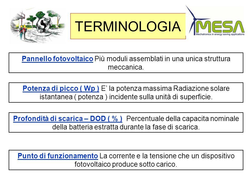 TERMINOLOGIA Radiazione solare ( kWh/m 2 ) Energia elettromagnetica emessa dal sole a seguito dei processi di fusione nucleare.