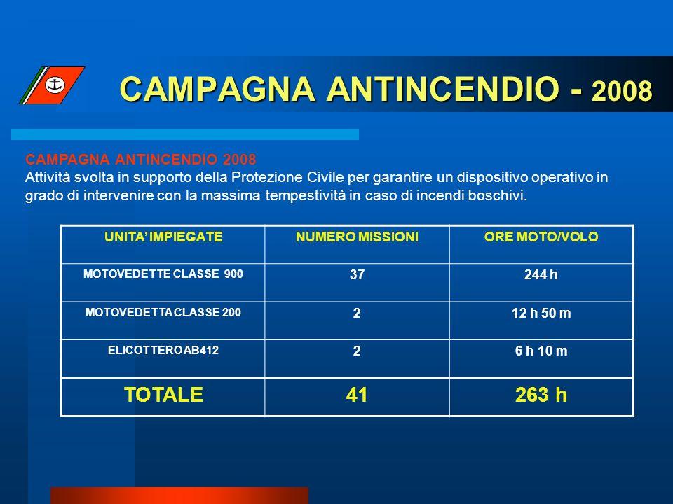 CAMPAGNA ANTINCENDIO - 2008 UNITA IMPIEGATENUMERO MISSIONIORE MOTO/VOLO MOTOVEDETTE CLASSE 900 37244 h MOTOVEDETTA CLASSE 200 212 h 50 m ELICOTTERO AB