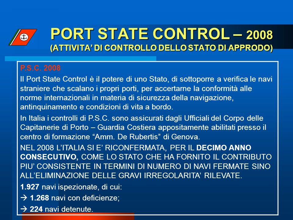PORT STATE CONTROL – 2008 (ATTIVITA DI CONTROLLO DELLO STATO DI APPRODO) P.S.C. 2008 Il Port State Control è il potere di uno Stato, di sottoporre a v