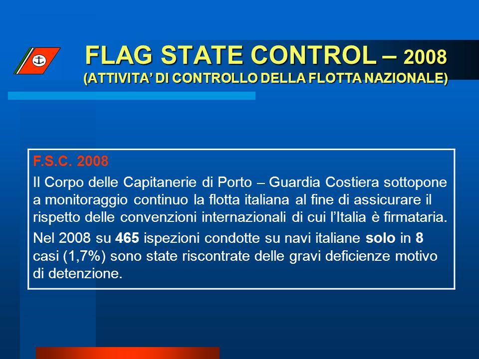 FLAG STATE CONTROL – 2008 (ATTIVITA DI CONTROLLO DELLA FLOTTA NAZIONALE) F.S.C. 2008 Il Corpo delle Capitanerie di Porto – Guardia Costiera sottopone