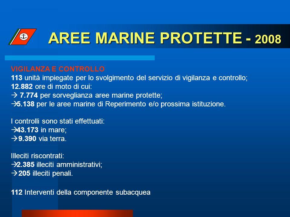 AREE MARINE PROTETTE - 2008 VIGILANZA E CONTROLLO 113 unità impiegate per lo svolgimento del servizio di vigilanza e controllo; 12.882 ore di moto di