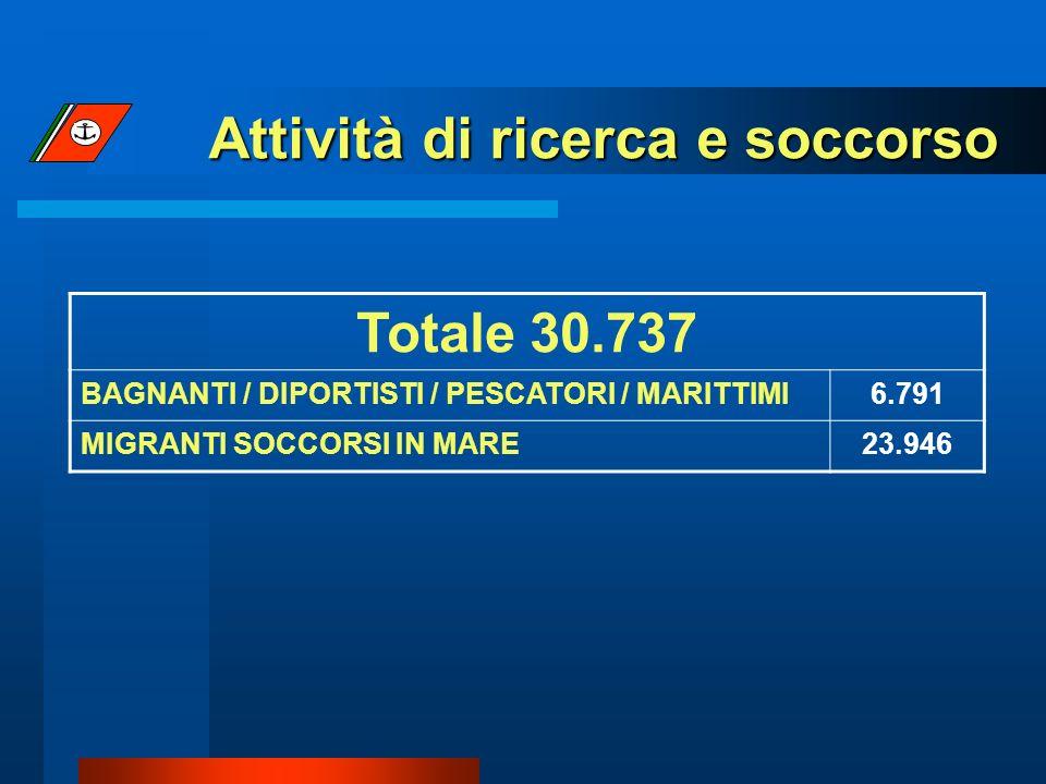 Lago Maggiore Ricerca e soccorso 2008 UNITA NAVALI GC IMPIEGATE UNITA SOCCORSE PERSONE SOCCORSE ORE DI MOTO MIGLIA PERCORSE 151986 55m1.041
