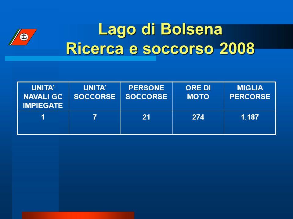 Lago di Bolsena Ricerca e soccorso 2008 UNITA NAVALI GC IMPIEGATE UNITA SOCCORSE PERSONE SOCCORSE ORE DI MOTO MIGLIA PERCORSE 17212741.187