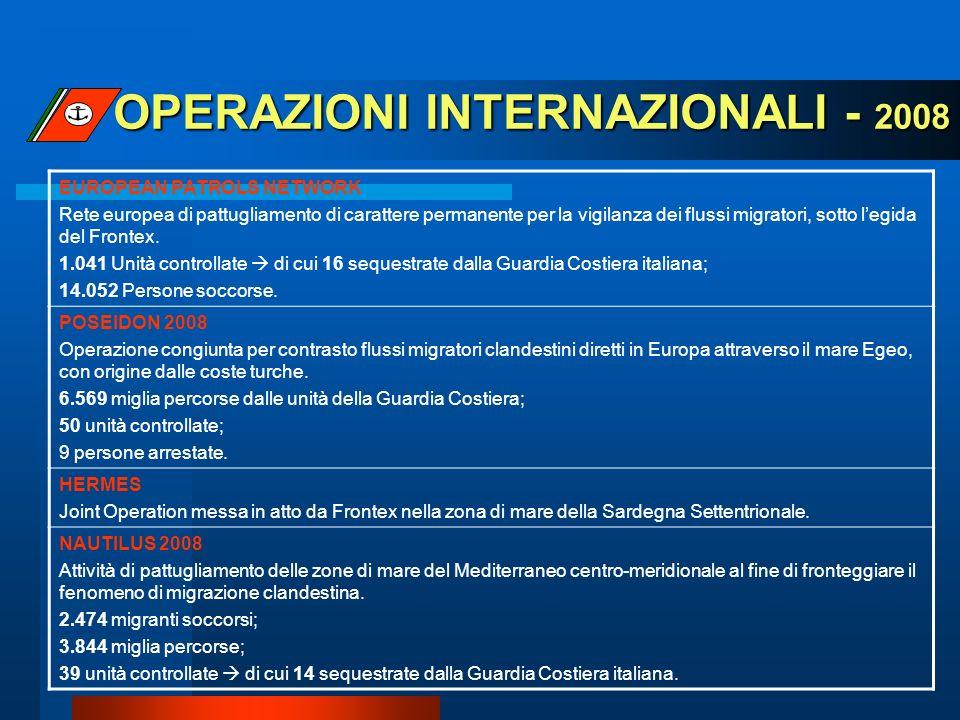 OPERAZIONI INTERNAZIONALI - 2008 EUROPEAN PATROLS NETWORK Rete europea di pattugliamento di carattere permanente per la vigilanza dei flussi migratori