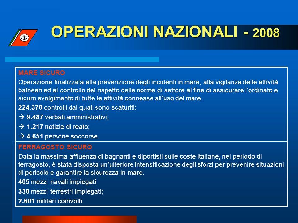 OPERAZIONI NAZIONALI - 2008 MARE SICURO Operazione finalizzata alla prevenzione degli incidenti in mare, alla vigilanza delle attività balneari ed al
