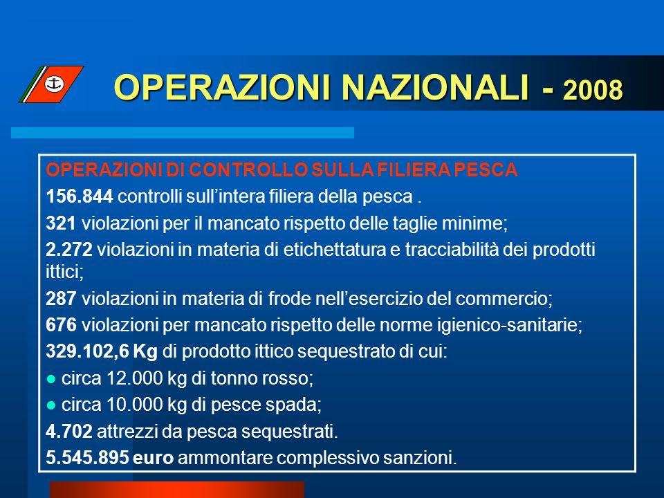 CAMPAGNA TONNO ROSSO - 2008 ADRIATICOTIRRENOSTRETTO DI SICILIA GIORNI IMPIEGO MEZZI NAVALI344528 MISSIONI MEZZI AEREI25528 ISPEZIONI IN PORTO3665 CAMPAGNA DI MONITORAGGIO CATTURA TONNO ROSSO NEL MEDITERRANEO 1^ parte controllo attività consentite (cattura nei limiti delle quote assegnate); 2^ parte controllo sul rispetto del divieto di cattura.