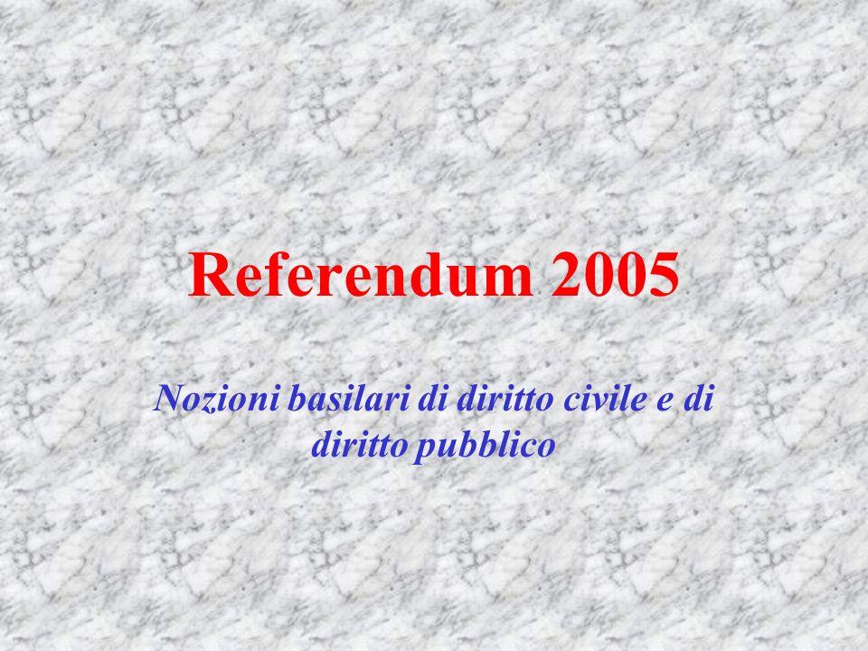 Referendum 2005 Nozioni basilari di diritto civile e di diritto pubblico