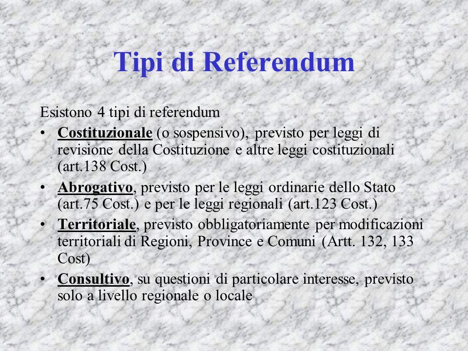 Tipi di Referendum Esistono 4 tipi di referendum Costituzionale (o sospensivo), previsto per leggi di revisione della Costituzione e altre leggi costi