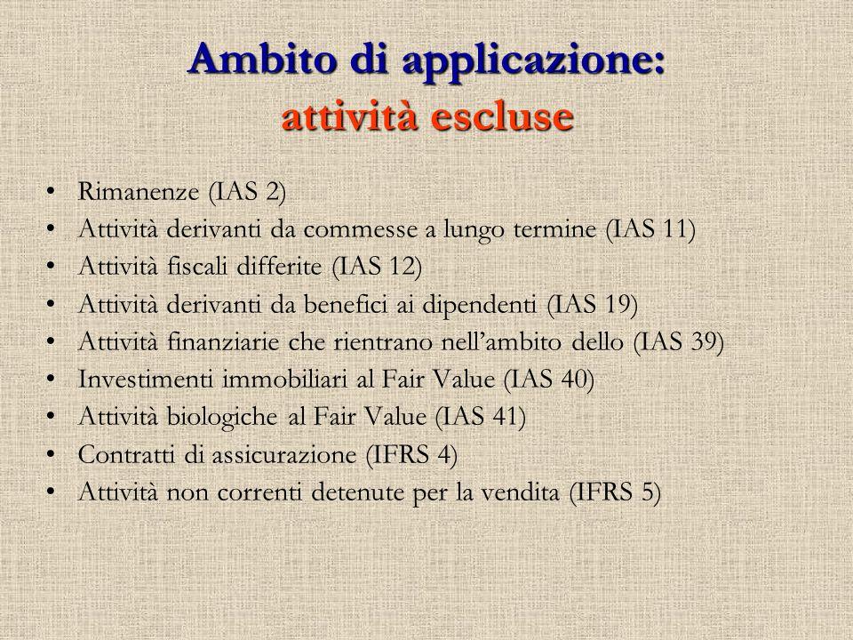 Ambito di applicazione: attività incluse Investimenti in controllate, collegate e joint venture nel bilancio della capogruppo (IAS 27, IAS 28, IAS 31) [attività finanziarie escluse dallambito applicativo dello IAS 32] Attività iscritte al valore rivalutato per immobili, impianti e macchinari (IAS 16) Attività iscritte al valore rivalutato per attività immateriali (IAS 38) Nel codice civile larticolo 2426 n.