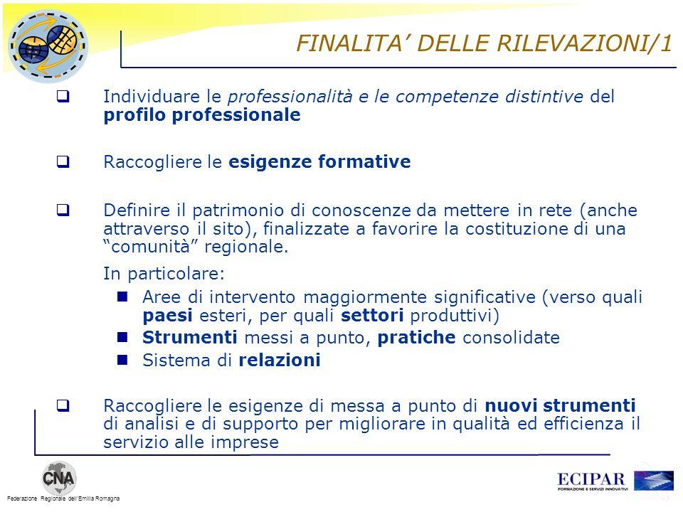Federazione Regionale dellEmilia Romagna Individuare le professionalità e le competenze distintive del profilo professionale Raccogliere le esigenze f