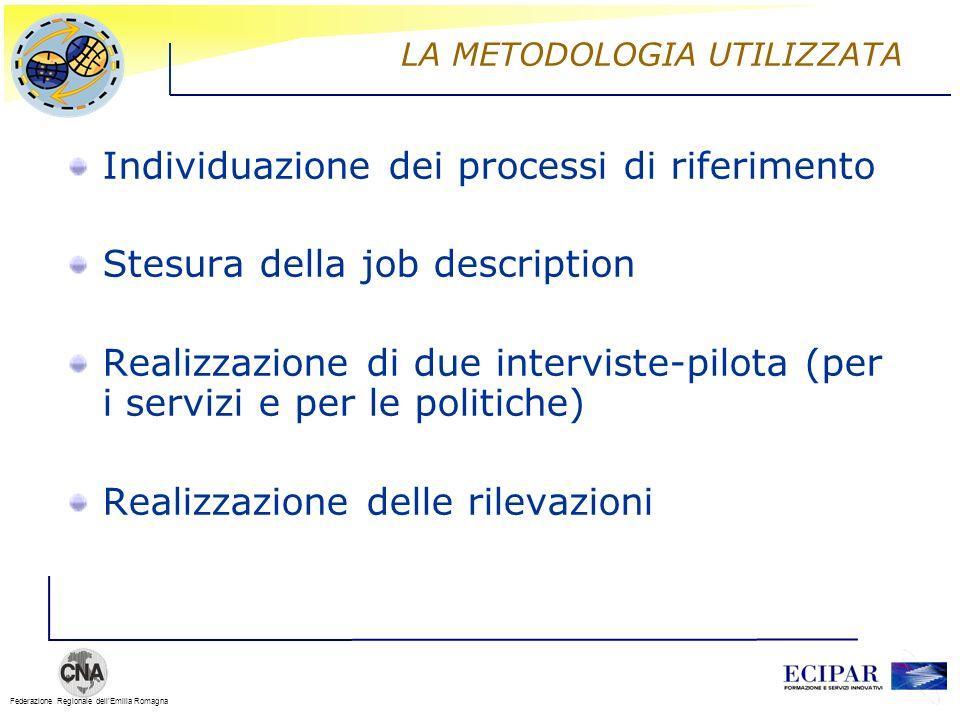 Federazione Regionale dellEmilia Romagna LA METODOLOGIA UTILIZZATA Individuazione dei processi di riferimento Stesura della job description Realizzazi